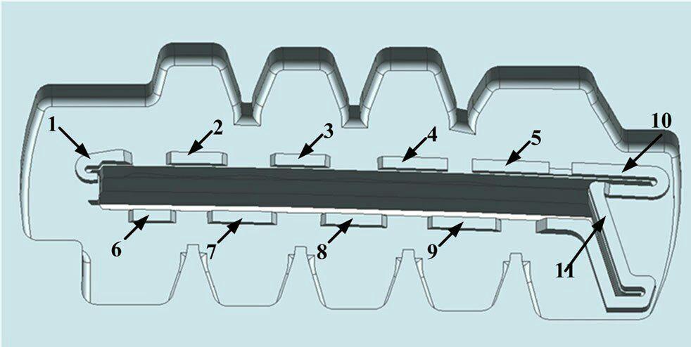 طراحی جریان مواد در قالب های اکستروژن
