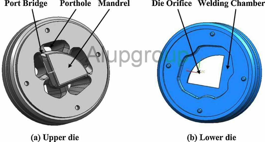 تاثییر سرعت رام بر فرآیند اکستروژن آلومینیوم