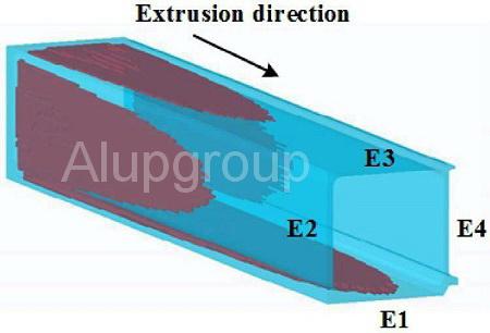 جوش عرضی در اکستروژن آلومینیوم