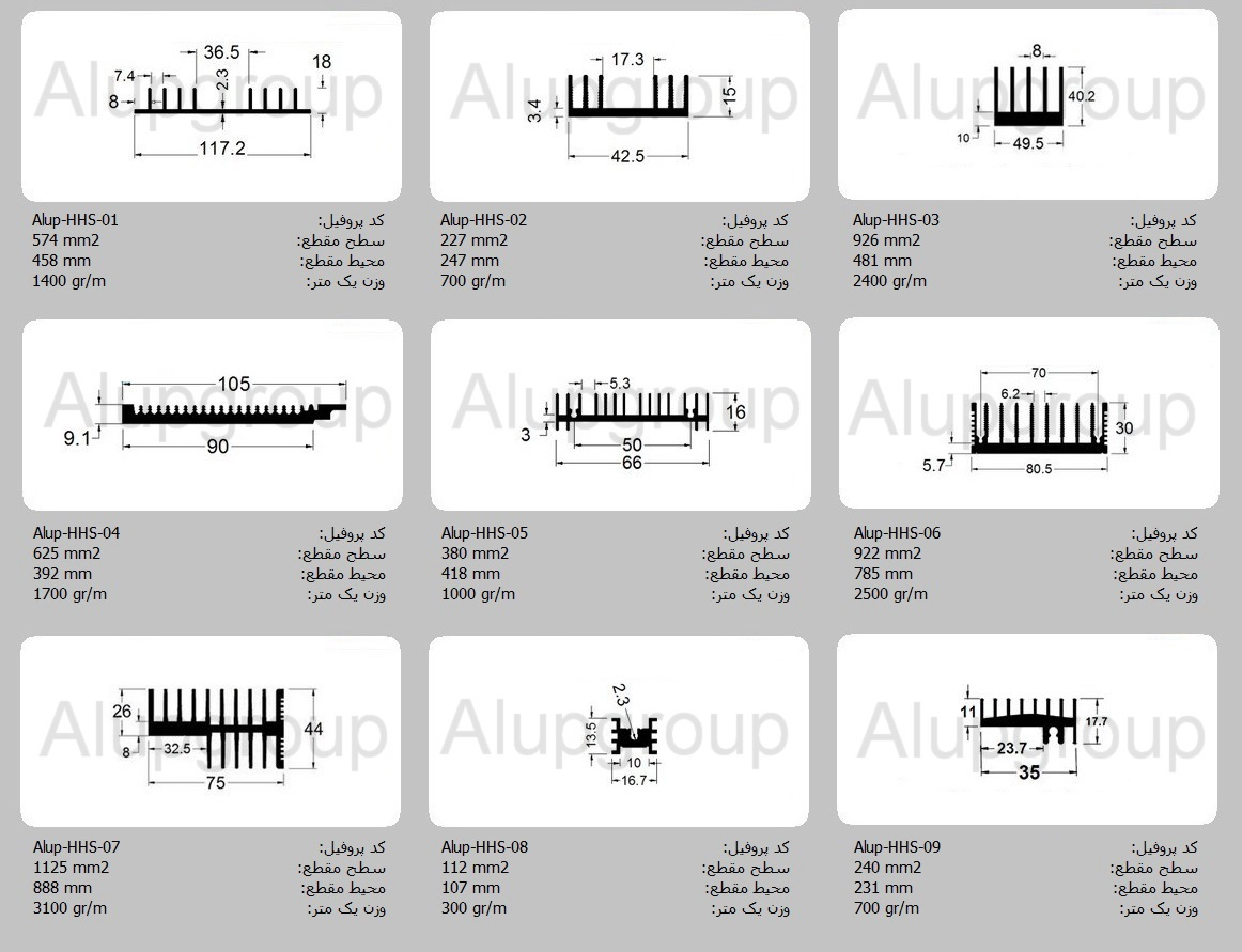 هیت سینک الکترونیکی-پروفیل آلومینیوم